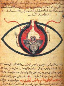 Manuscript Representation de l'œil par Ibn Ishaq