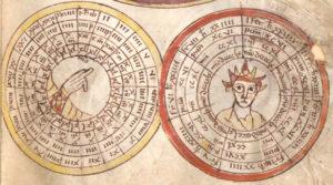 Division du jour et de la semaine (IXe siècle)